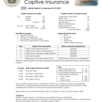 Hawaii Captive Fact Sheet