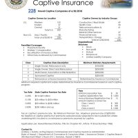 New Hawaii Captive Fact Sheet Posted