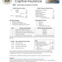 Update Hawaii Captive Fact Sheets